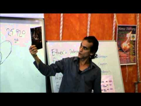 Know Thyself Part 1 - Santos Bonacci