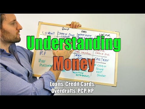 How to Borrow Money | Banks, Loans, Credit Cards, Overdrafts, PCP, Hire Purchase (HP)