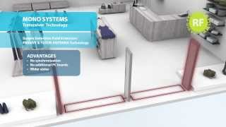 EAS detection systems - different types and how they work