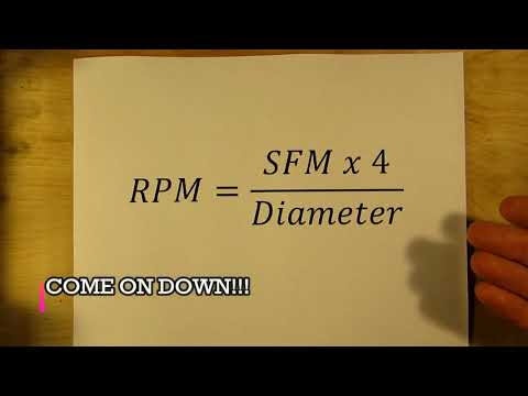 Calculating the RPM for your machines