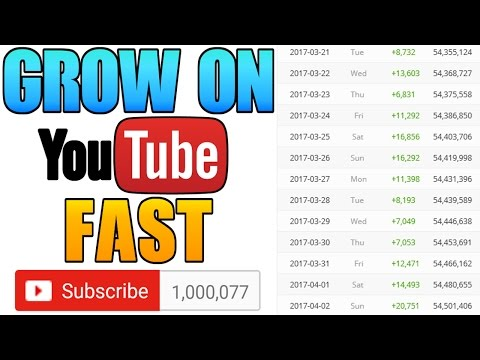 Fastest Way To Grow Your YouTube Channel In 2018! (Tips For Getting More Subscribers)