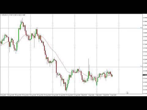 NZD/USD Technical Analysis for September 05, 2017 by FXEmpire.com