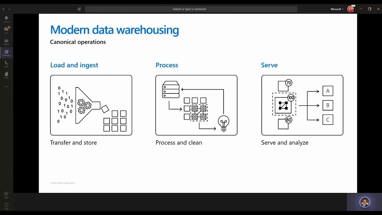 Modern Data Warehouse design with Pedro Martinez