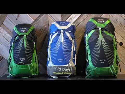 Basics of Choosing A Backpack