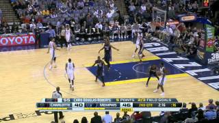 Charlotte Bobcats vs Memphis Grizzlies | March 8, 2014 | NBA 2013-14 Season