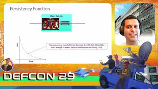 DEF CON 29 Car Hacking Village - Ben Nassi -Remote Adversarial Phantom Attacks on Tesla, Mobileye