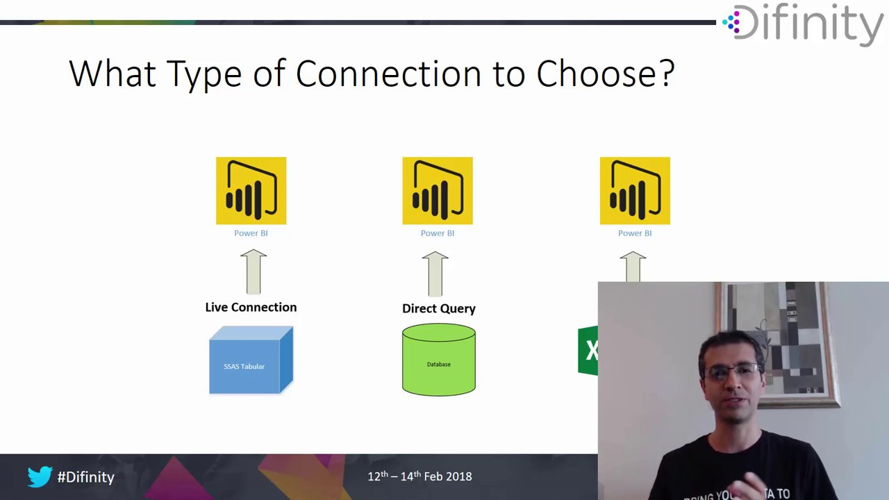 Difinity 2018 Workshop: Ultimate Architecture and Governance for Power BI  Solution