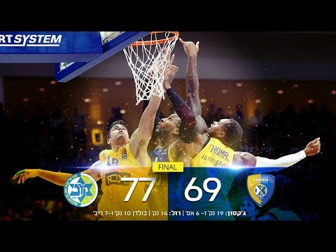 Euroleague Game 8: Khimki Moscow 69 - Maccabi FOX Tel Aviv 77