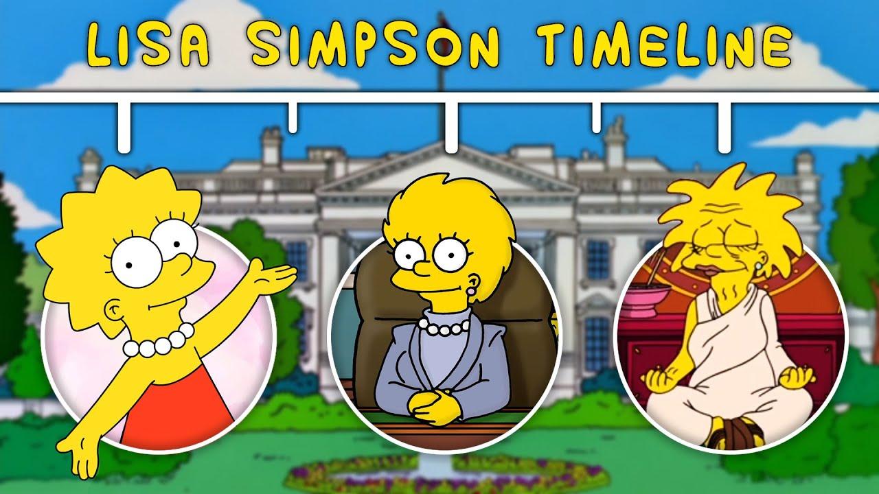 The Complete Lisa Simpson timeline