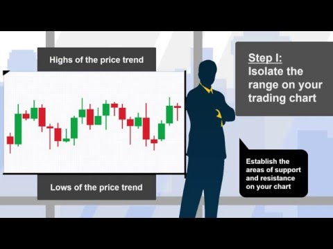 Binary Options Trading - What Is Binary Trading