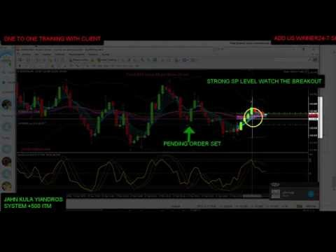 Free Trading Systems and Indicators for Forex and Binary