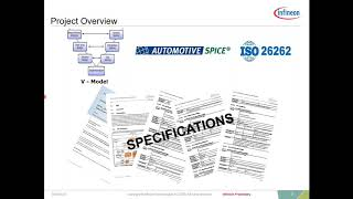 Model Based Software Architecture and Design for Embedded Systems screenshot 1