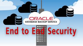 Oracle Database Backup Cloud Service Overview  video thumbnail