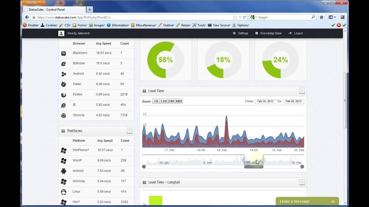 Dailynerd Tech Review Status Cake