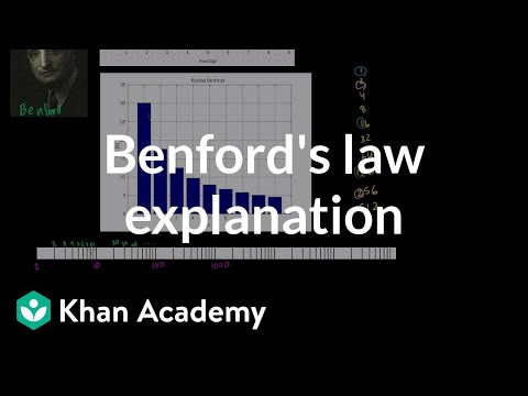Benford's law explanation (sequel to mysteries of Benford's law) | Algebra II | Khan Academy