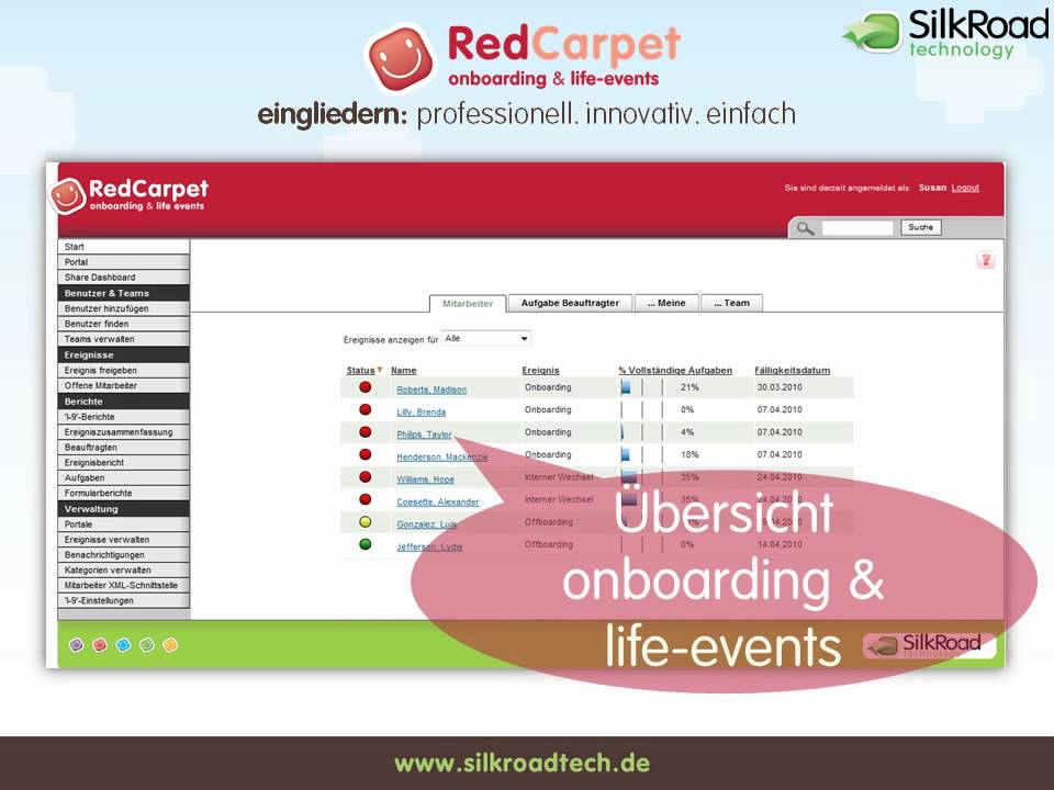 Silkroad Redcarpet Wmv