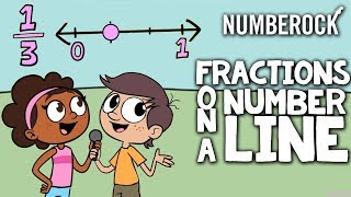 Fractions on a Number Line Song for 3rd Grade & 4th Grade