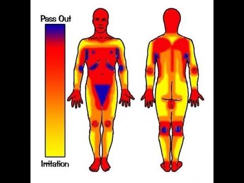 tattoo schmerzen top tips und tricks gegen die schmerzen. Black Bedroom Furniture Sets. Home Design Ideas