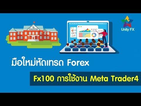 มือใหม่หัดเทรด Forex FX100 การใช้งาน MetaTrader4
