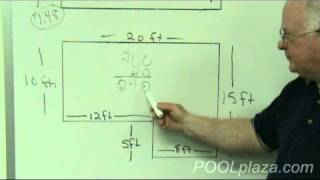 HowTo: The Volume of Water of  Your Pool - poolplaza.com