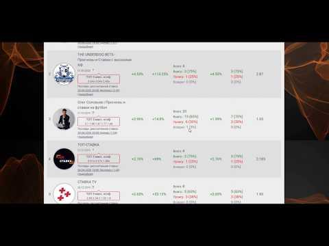 Статистика  с 2020-04-22 18:00 по 2020-05-01 00:00 каналов youtube капперов.