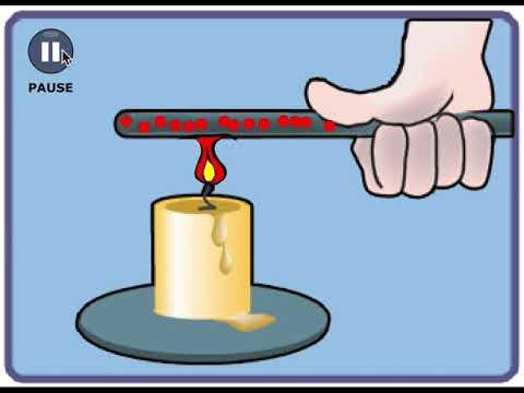 Mechanisms of Heat Loss or Transfer | EGEE 102: Energy