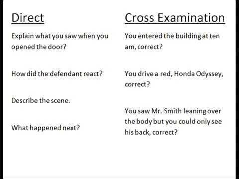 Cross Examination Sample