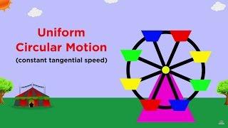 Uniform Circular Motion aฑd Centripetal Force