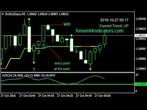 Home stock trading equipment