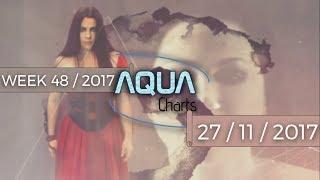 Aqua Charts • Top 100 • 27/11/2017