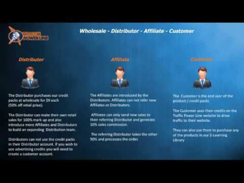 Traffic Power Line Distributor Reward Plan Overview