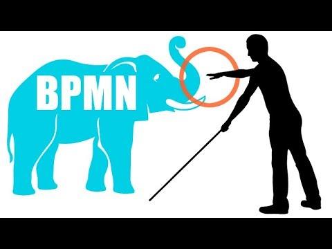 el-modelado-(uml/bpmn),-los-ciegos-y-el-elefante-[abiztar]