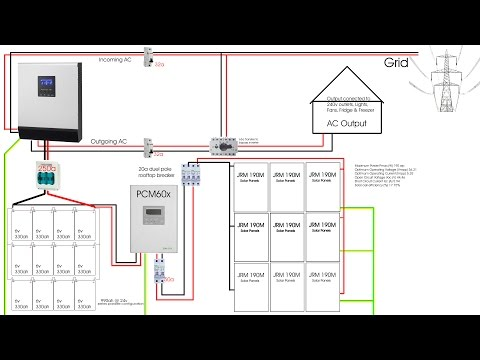Third party program (MPPSOLAR Patrol) for WatchPower & wiring diagram PCM60X PIP2424HS