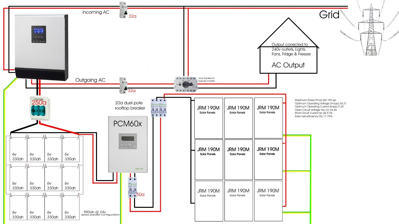 Powerwall 2 Wiring Diagram Mk Double Light Switch Third Party Program Mppsolar Patrol For Watchpower