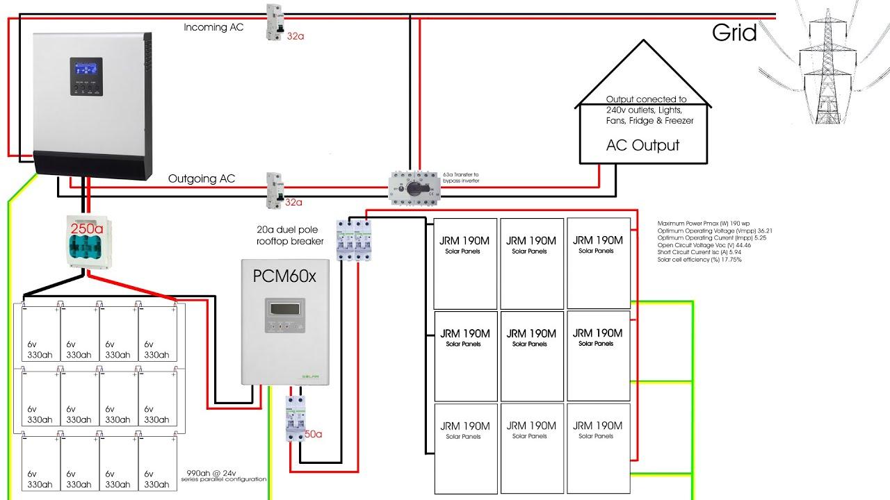 Third party program (MPPSOLAR Patrol) for WatchPower & wiring diagram PCM60X PIP2424HS  YouTube