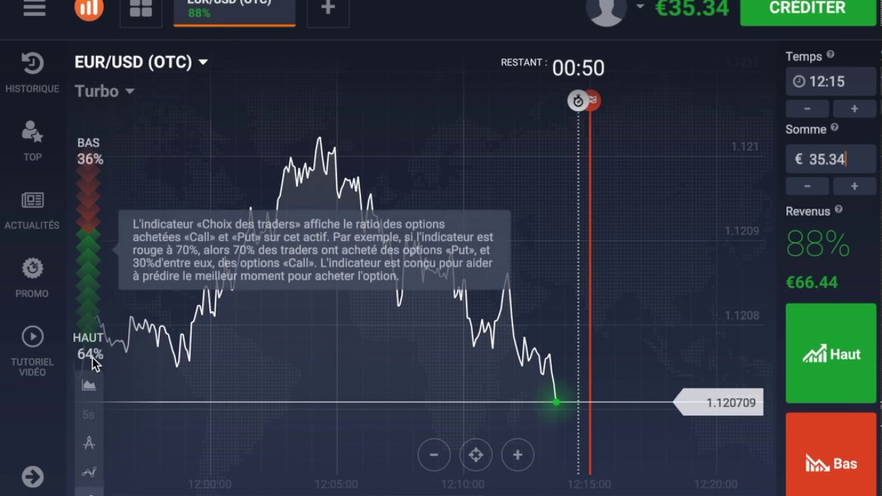 My binary options review