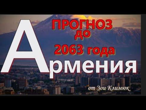 Армения 💎Прогноз до 2063 года