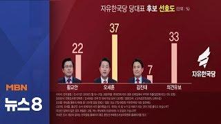한국당 전당대회 누가 승리할까…2위는 누구? [뉴스8]