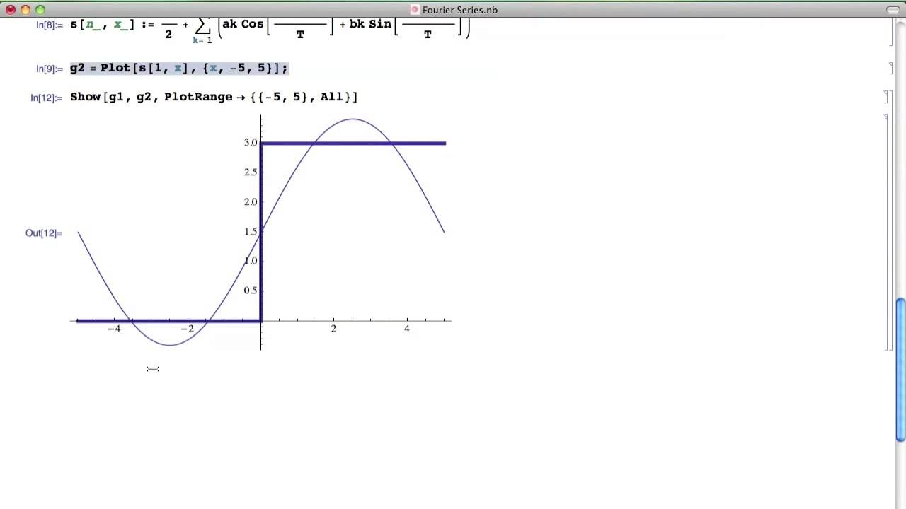 MATHEMATICA - FOURIER SERIES