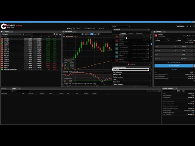 Tърговия с финансови инструменти в ELANA Global Trader