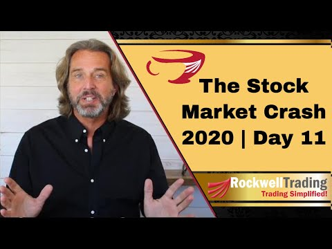 Coffee with Markus – Dow Crashes 2,000 points – What's Next?