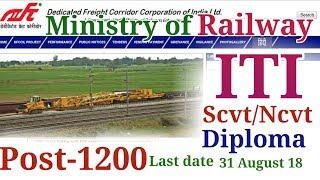 ITI, DIPLOMA, ministry of railway जल्दी Apply किजिये