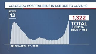 GRAPH: COVID-19 hospital beds in use as of November 12, 2020