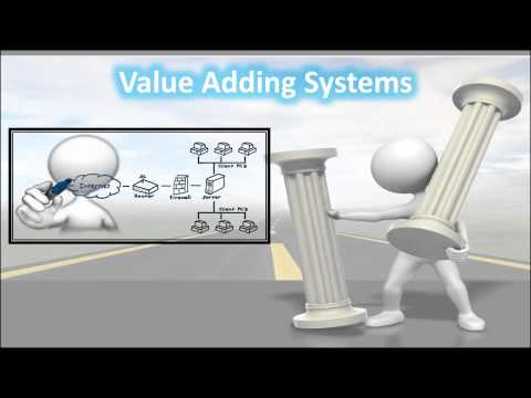 Value Adding Systems