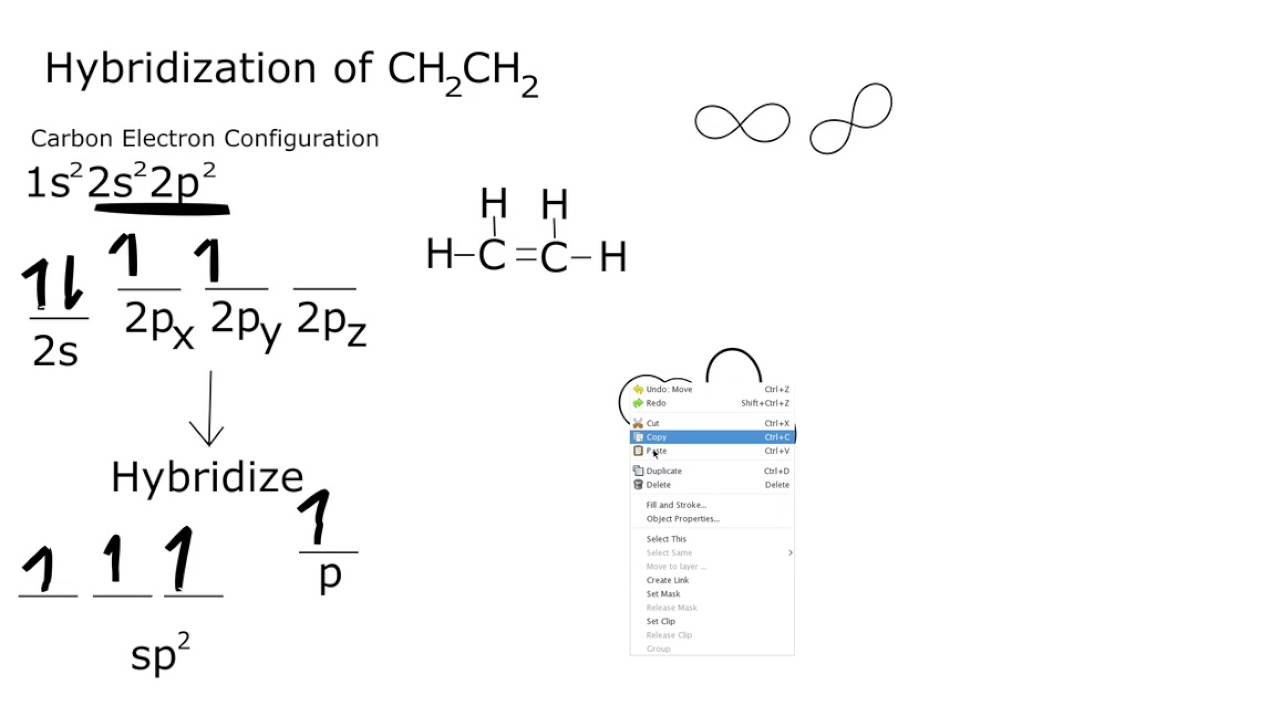 how to find hybridization of carbon