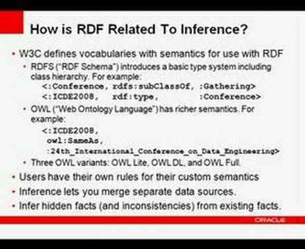 ICDE 2008 DBClip: Inference Engine for RDFS/OWL