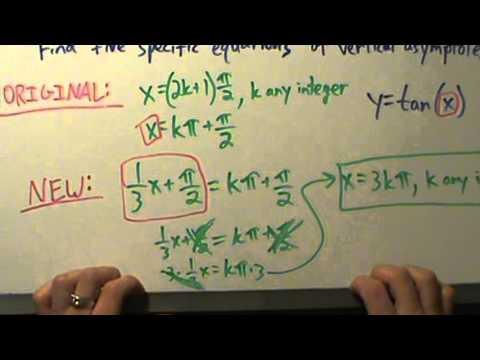 Trigonometry finding vertical asymptotes explanation and trigonometry finding vertical asymptotes explanation and example 1 tangent ccuart Image collections