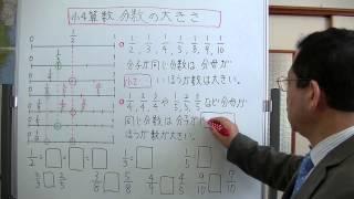 いろいろな分数の大きさを、数直線を使って調べてみました。 学年別の学...
