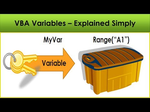 VBA for Beginners - Vba Variables Explained Simply