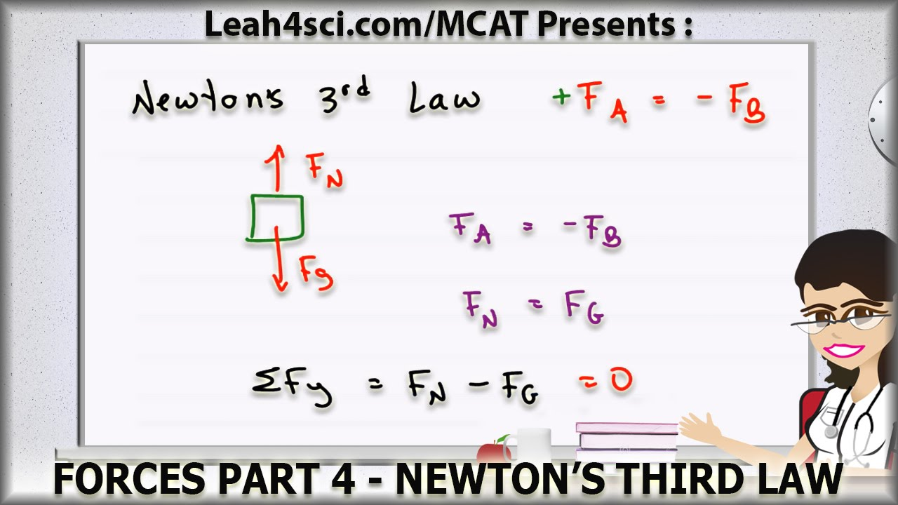 newtons third law of motion fa fb mcat physics forces youtube